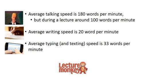 Talking speed chart